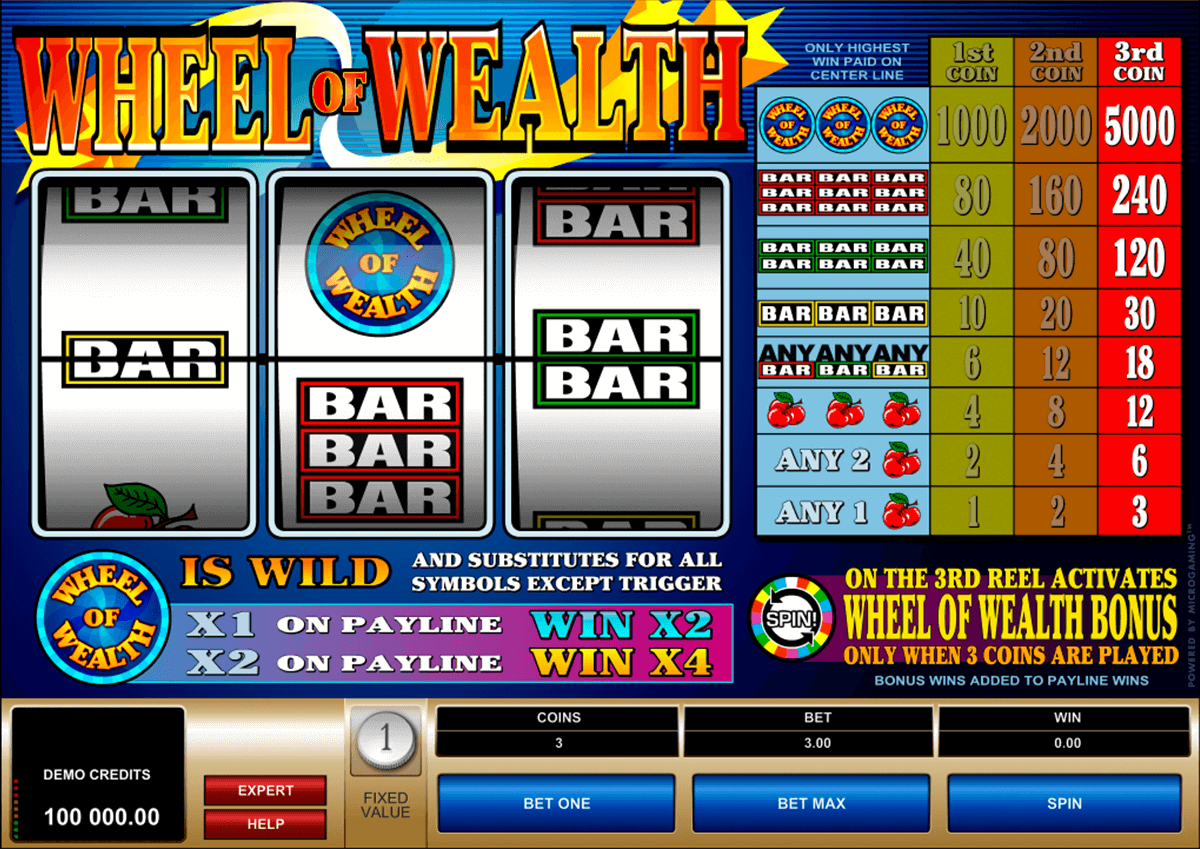 wheel of wealth microgaming casino slot spel